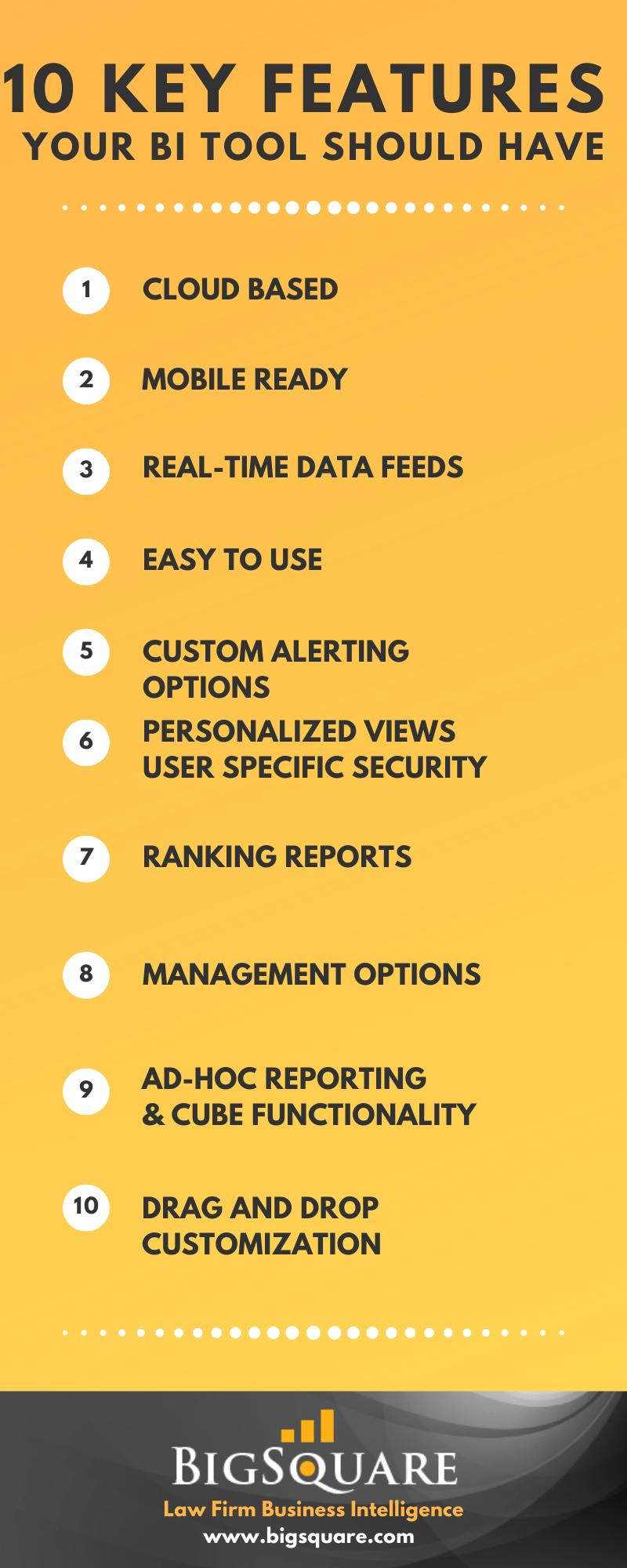 10 Key BI Features